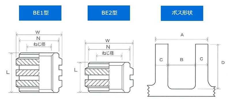 BE1型, BE2型ボス形状
