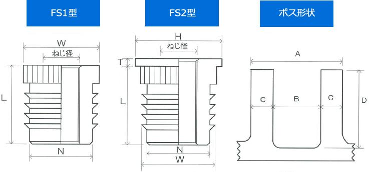 FS1型, FS2型ボス形状