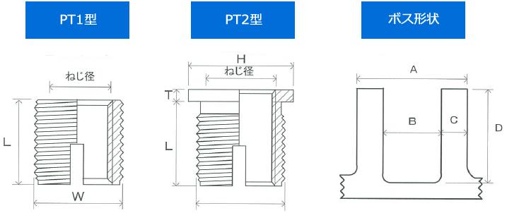 PT1型PT2型ボス形状