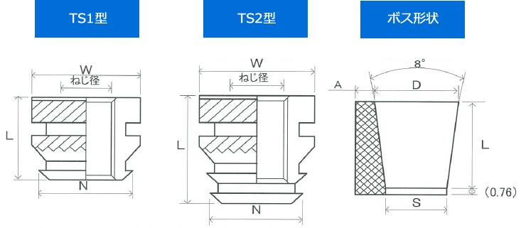 テーパーサート TS1型, TS2型ボス形状
