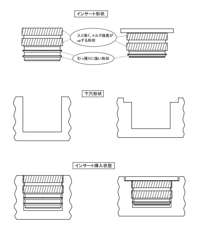 カーボン用インサート図面